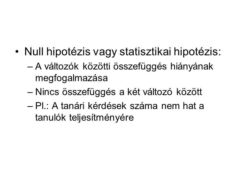 Null hipotézis vagy statisztikai hipotézis: