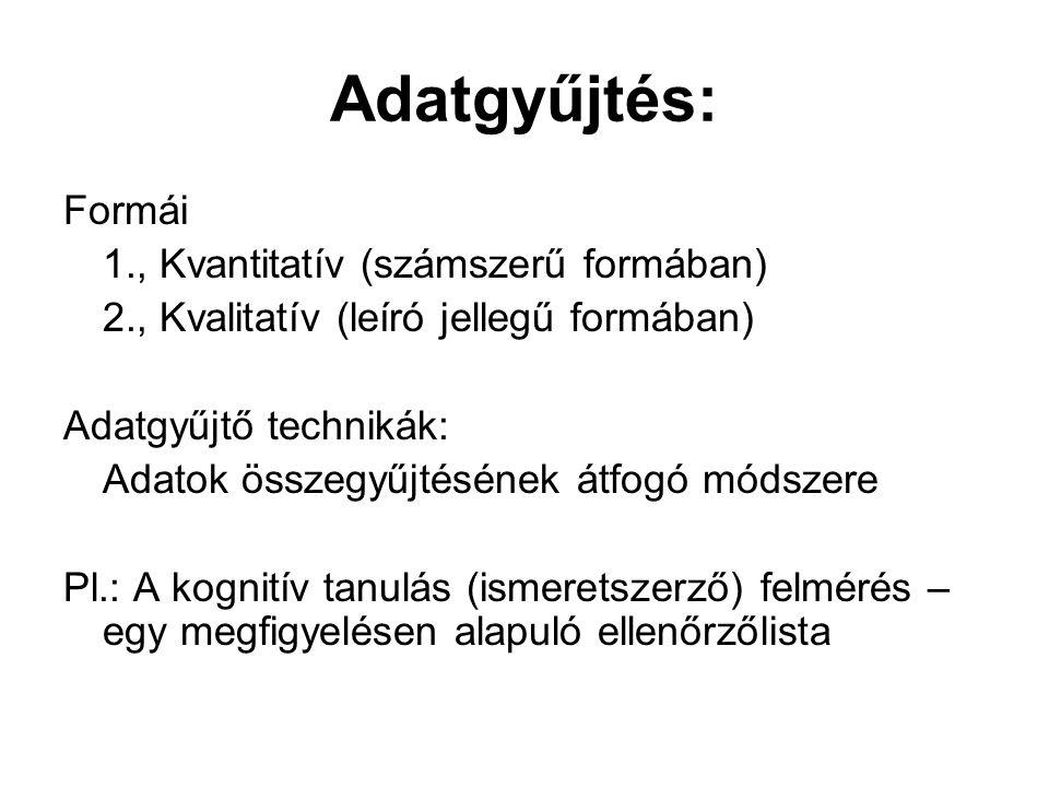Adatgyűjtés: Formái 1., Kvantitatív (számszerű formában)