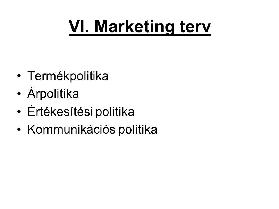 VI. Marketing terv Termékpolitika Árpolitika Értékesítési politika