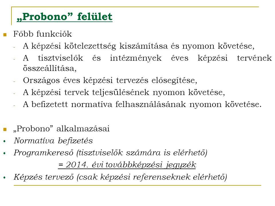 """""""Probono felület Főbb funkciók"""