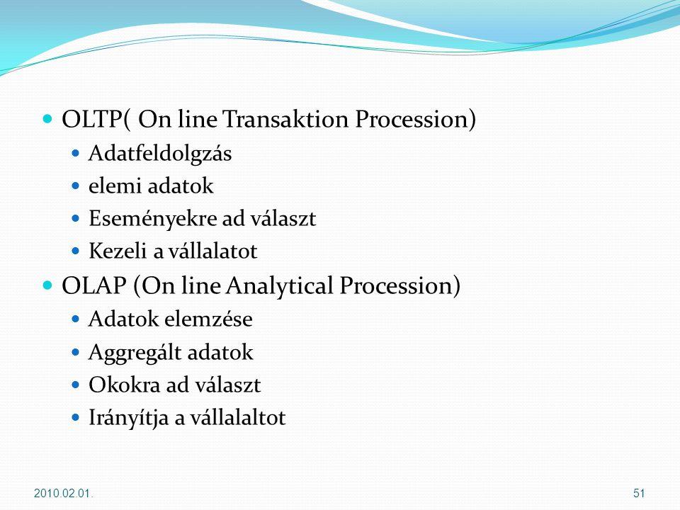 OLTP( On line Transaktion Procession)
