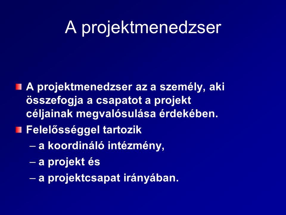 A projektmenedzser A projektmenedzser az a személy, aki összefogja a csapatot a projekt céljainak megvalósulása érdekében.
