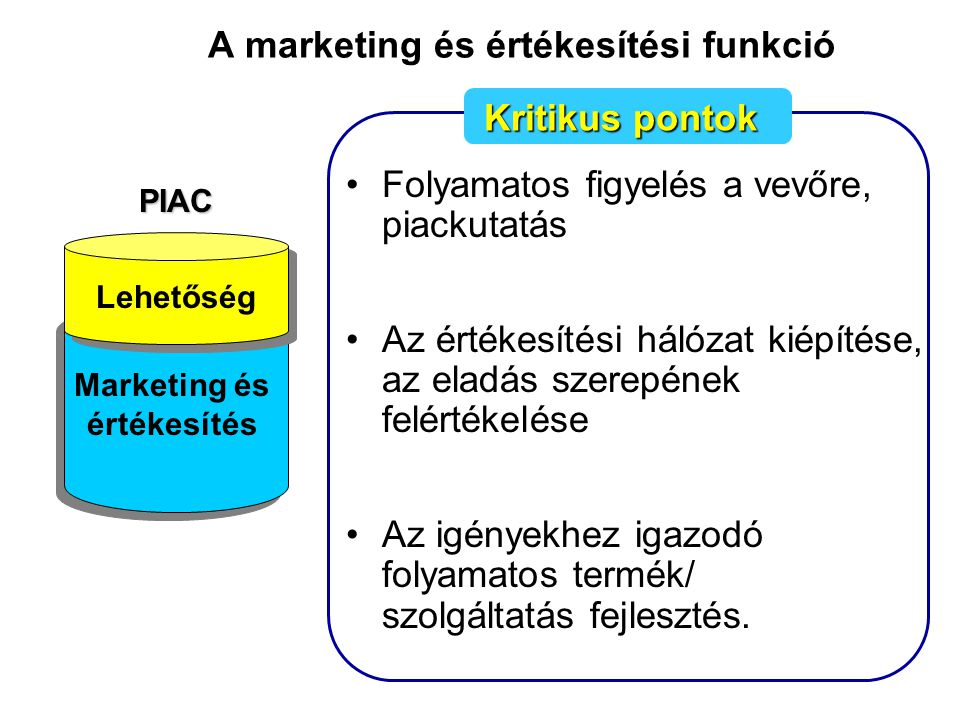 A marketing és értékesítési funkció