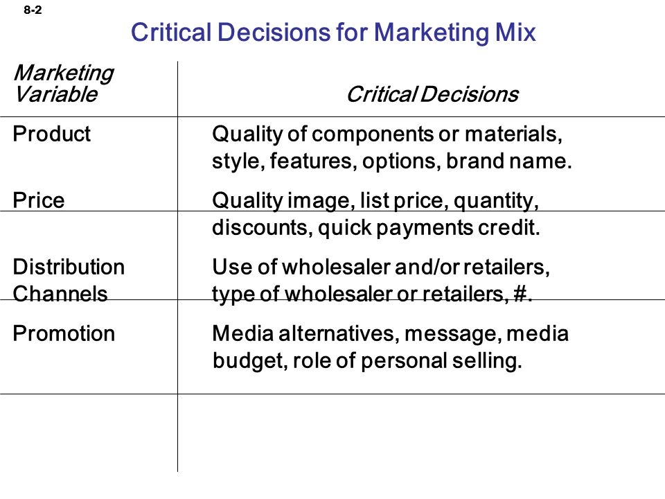 Critical Decisions for Marketing Mix