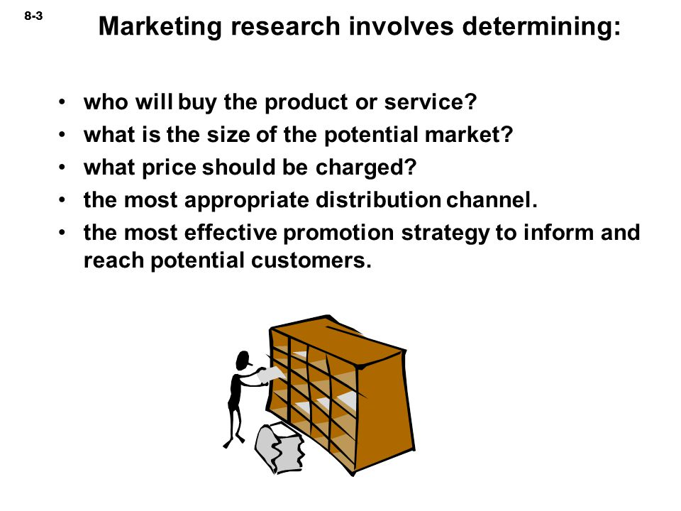 Marketing research involves determining: