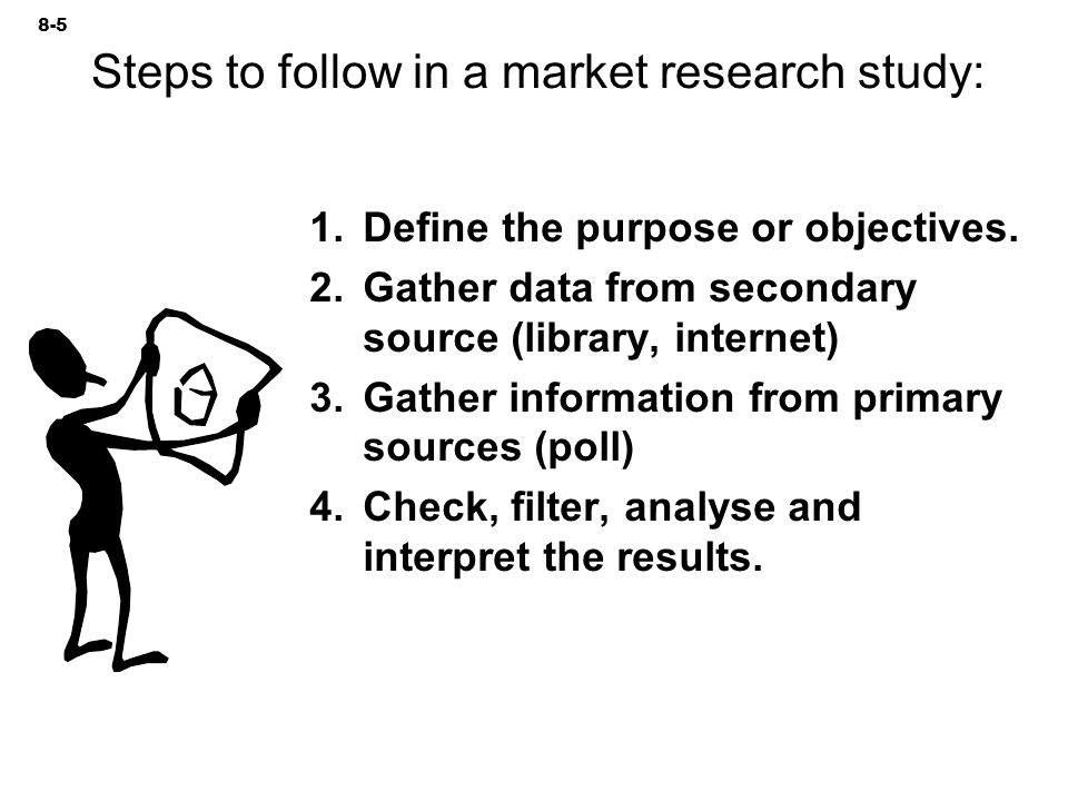 Steps to follow in a market research study: