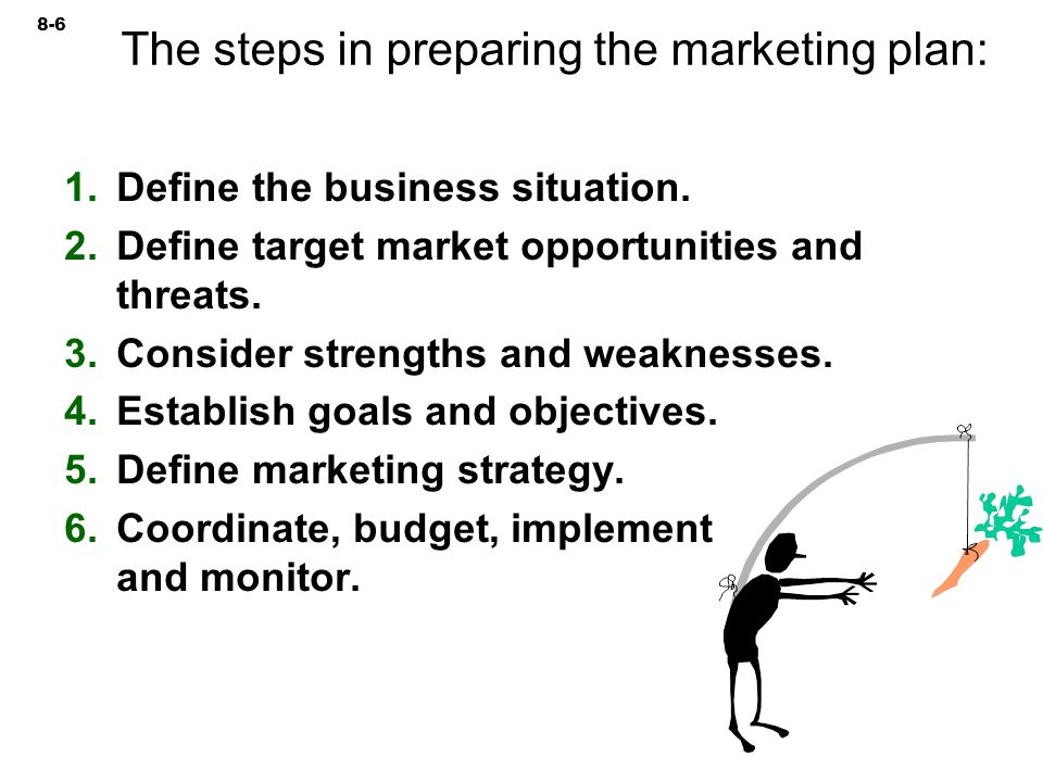 The steps in preparing the marketing plan: