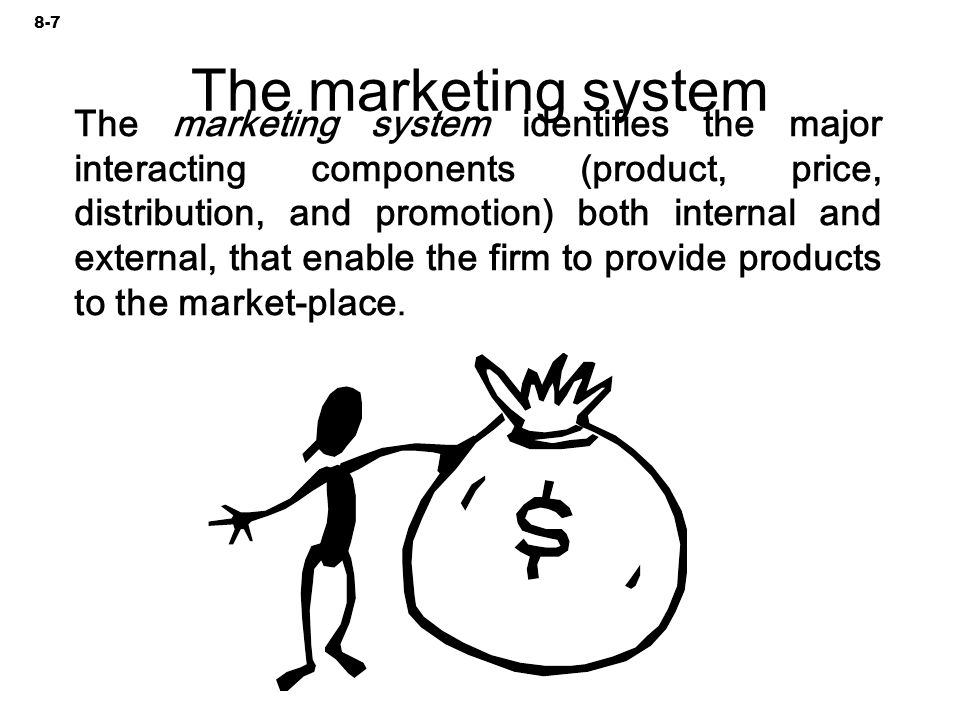 8-7 The marketing system.