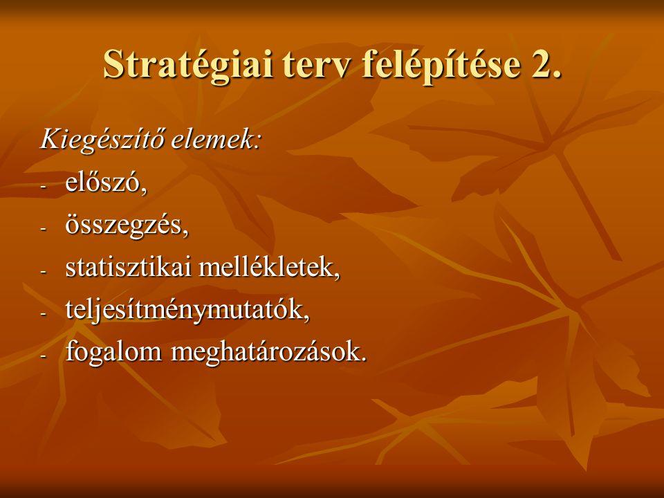 Stratégiai terv felépítése 2.