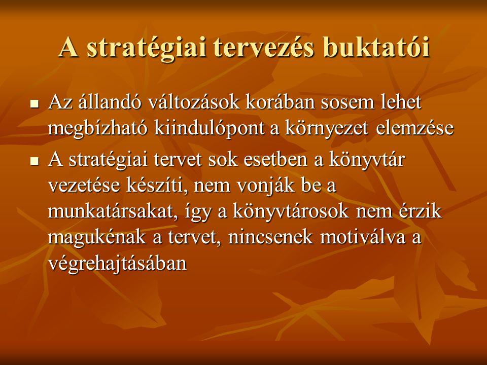 A stratégiai tervezés buktatói
