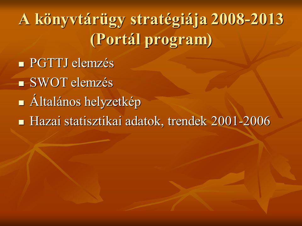 A könyvtárügy stratégiája 2008-2013 (Portál program)