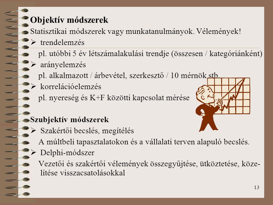 Objektív módszerek Statisztikai módszerek vagy munkatanulmányok. Vélemények! trendelemzés.