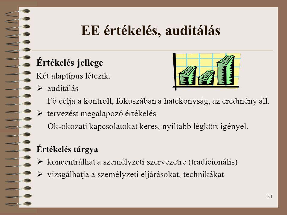 EE értékelés, auditálás