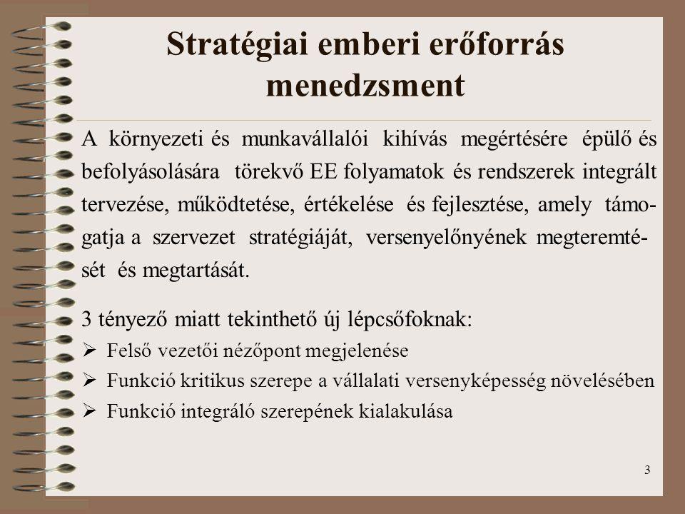 Stratégiai emberi erőforrás menedzsment