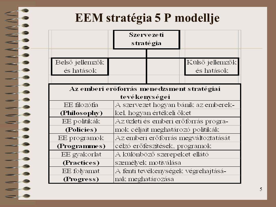 EEM stratégia 5 P modellje