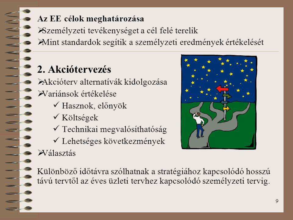 2. Akciótervezés Az EE célok meghatározása