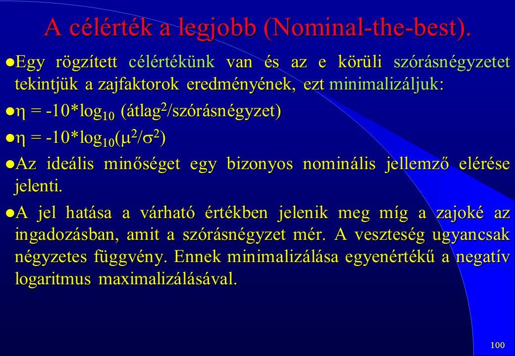 A célérték a legjobb (Nominal-the-best).