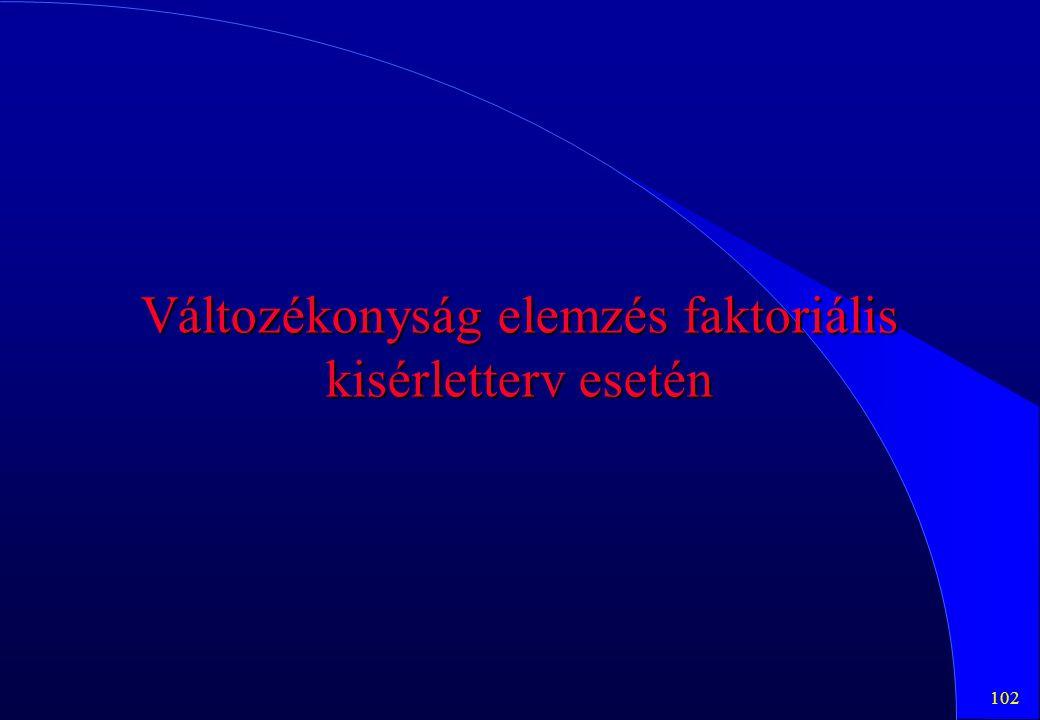 Változékonyság elemzés faktoriális kisérletterv esetén