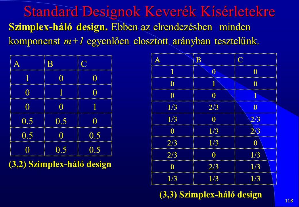 Standard Designok Keverék Kísérletekre