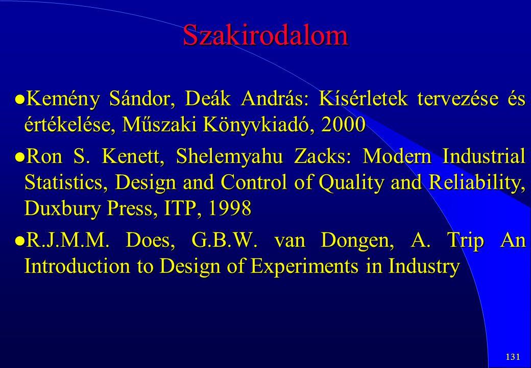 Szakirodalom Kemény Sándor, Deák András: Kísérletek tervezése és értékelése, Műszaki Könyvkiadó, 2000.