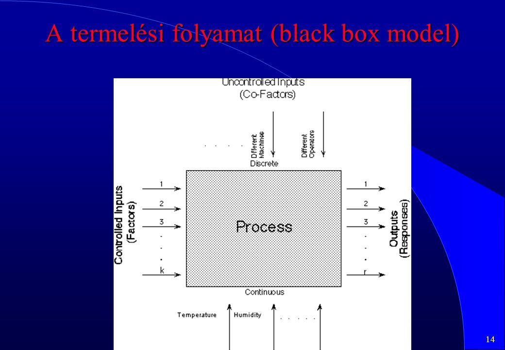 A termelési folyamat (black box model)