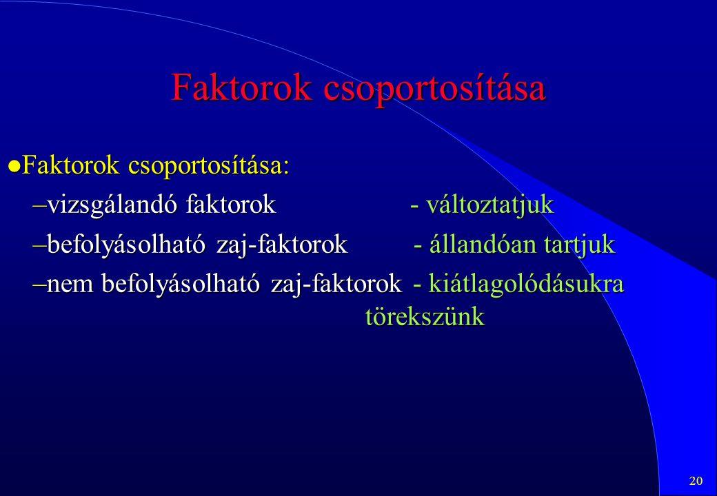 Faktorok csoportosítása