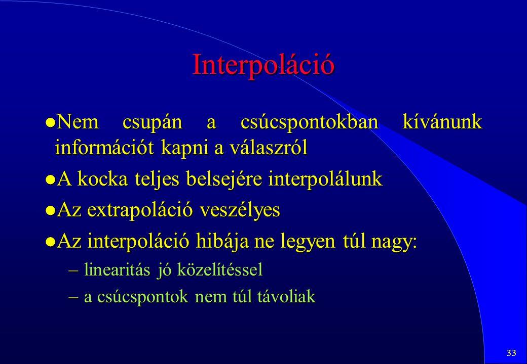 Interpoláció Nem csupán a csúcspontokban kívánunk információt kapni a válaszról. A kocka teljes belsejére interpolálunk.
