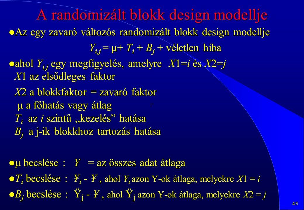 A randomizált blokk design modellje