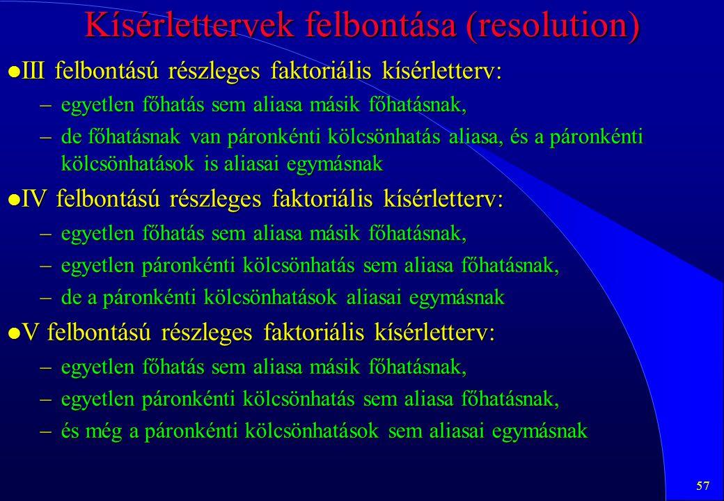 Kísérlettervek felbontása (resolution)