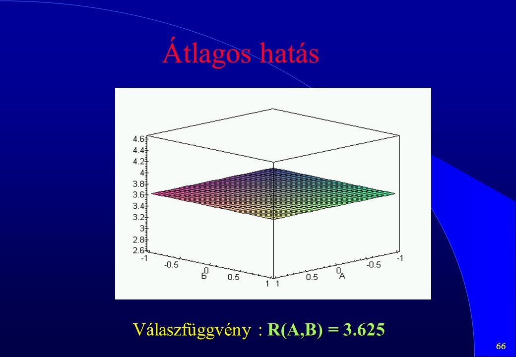 Átlagos hatás Válaszfüggvény : R(A,B) = 3.625
