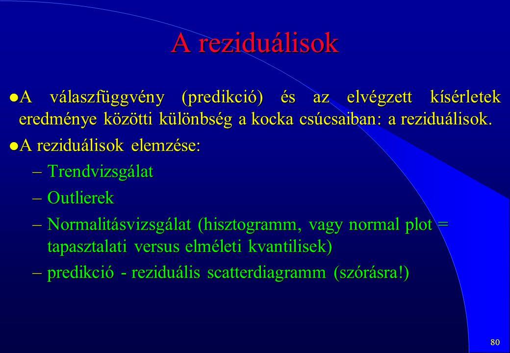 A reziduálisok A válaszfüggvény (predikció) és az elvégzett kísérletek eredménye közötti különbség a kocka csúcsaiban: a reziduálisok.