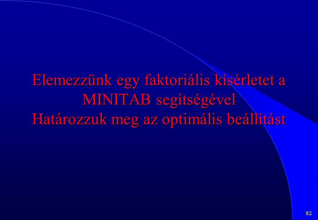 Elemezzünk egy faktoriális kísérletet a MINITAB segítségével Határozzuk meg az optimális beállítást