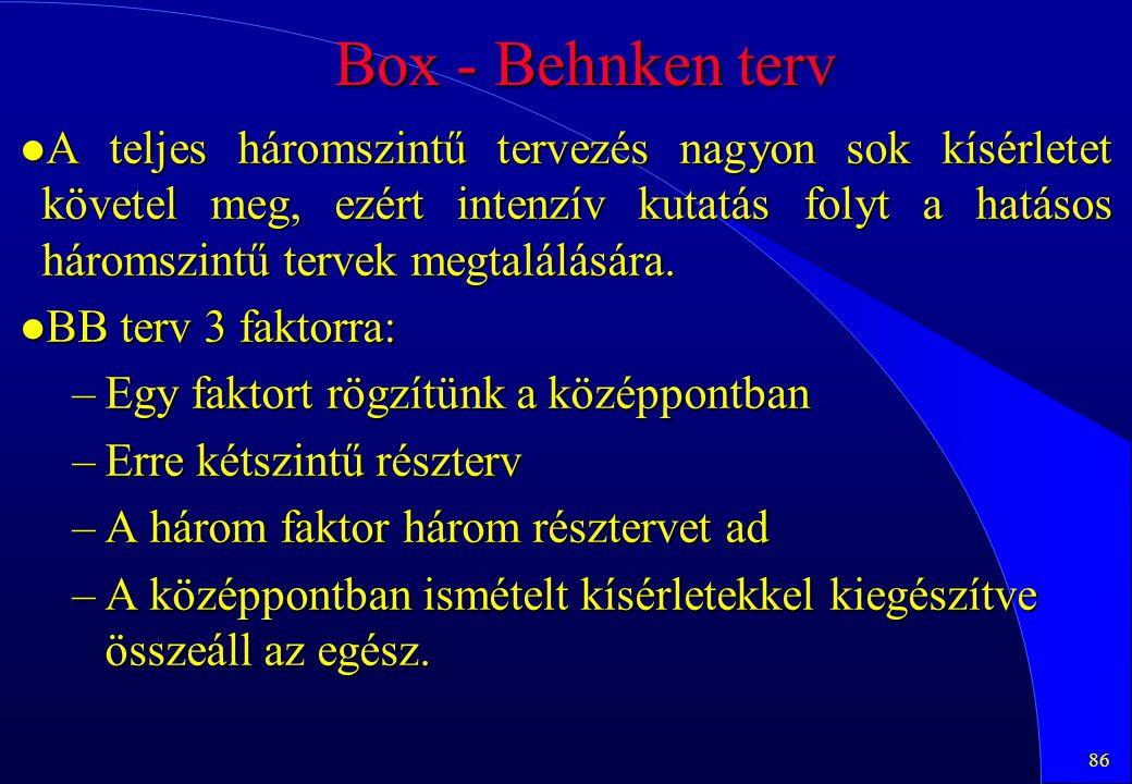 Box - Behnken terv