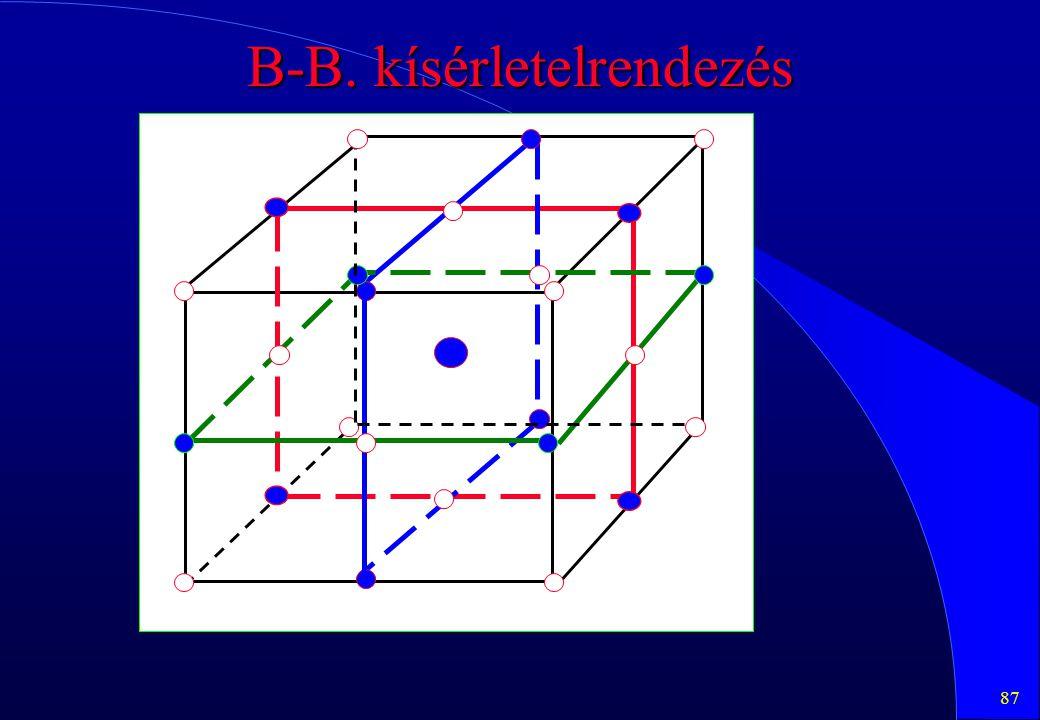 B-B. kísérletelrendezés