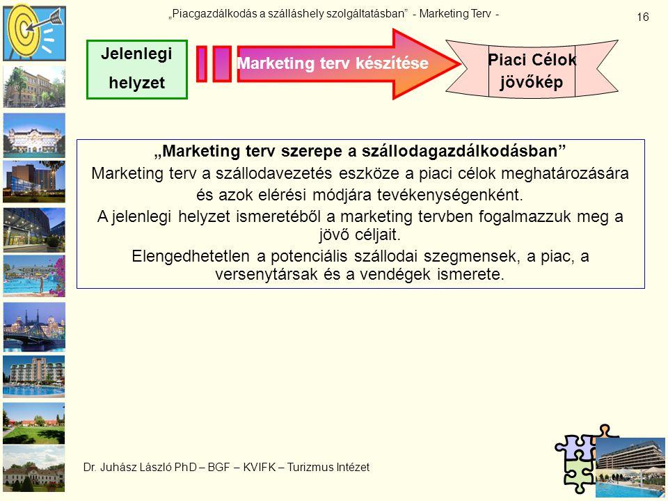 Marketing terv készítése Jelenlegi helyzet Piaci Célok jövőkép