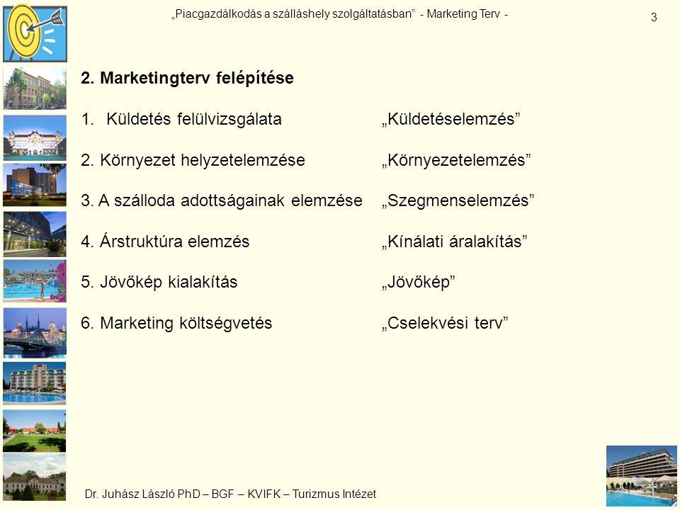"""2. Marketingterv felépítése Küldetés felülvizsgálata """"Küldetéselemzés"""