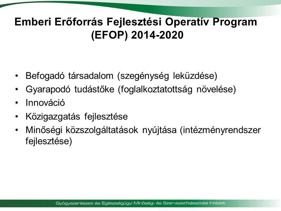 Emberi Erőforrás Fejlesztési Operatív Program (EFOP) 2014-2020