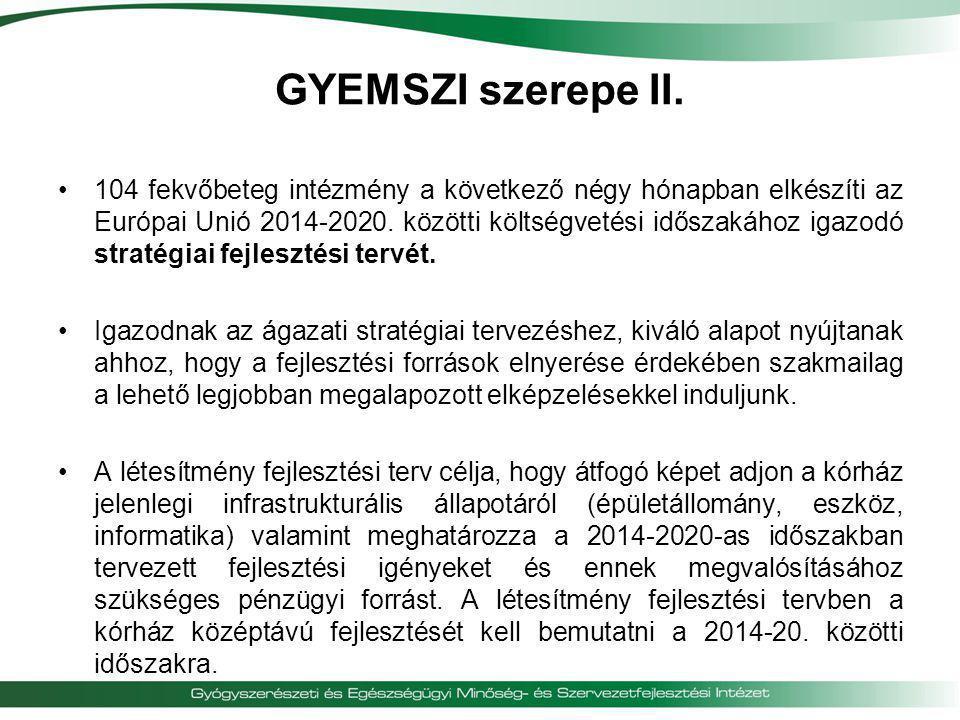 GYEMSZI szerepe II.