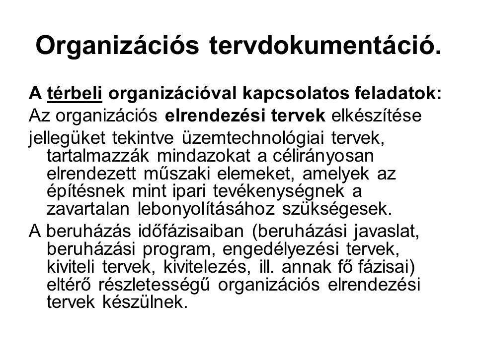 Organizációs tervdokumentáció.
