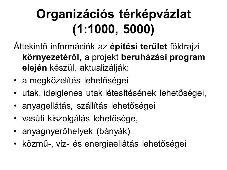 Organizációs térképvázlat (1:1000, 5000)