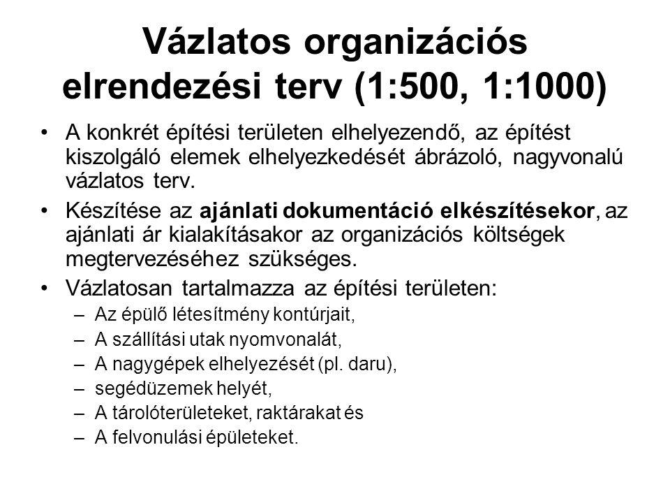 Vázlatos organizációs elrendezési terv (1:500, 1:1000)