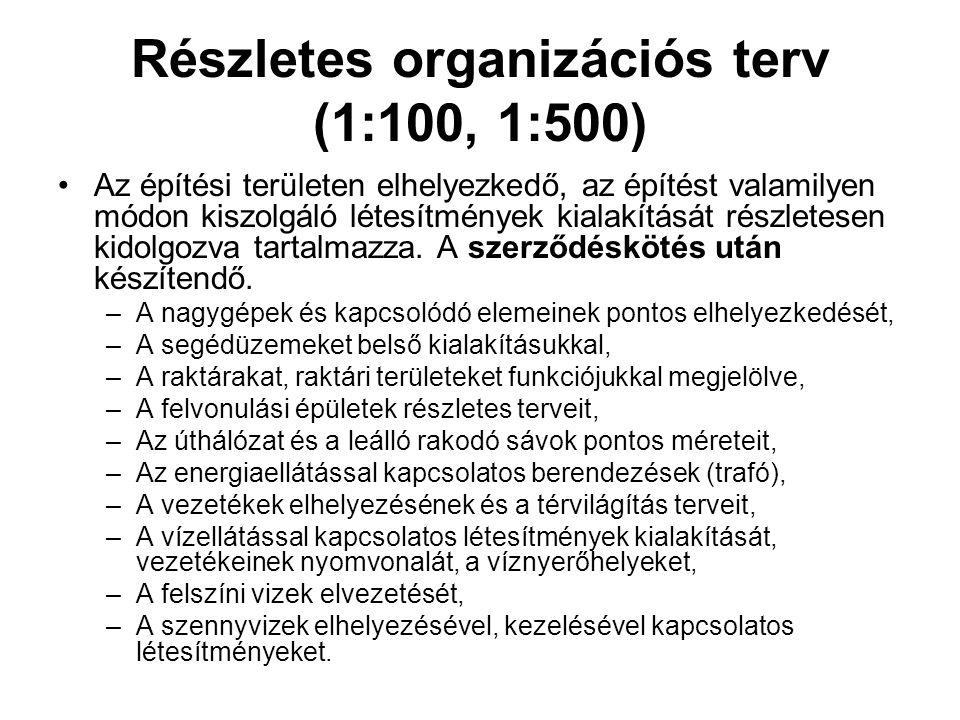 Részletes organizációs terv (1:100, 1:500)
