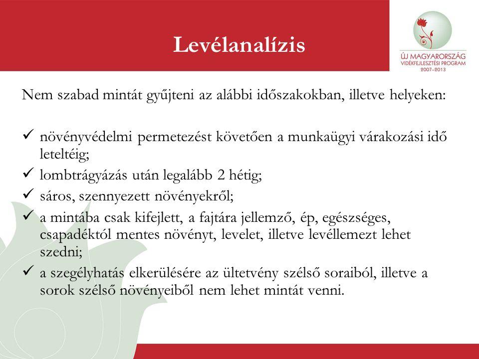 Levélanalízis Nem szabad mintát gyűjteni az alábbi időszakokban, illetve helyeken: