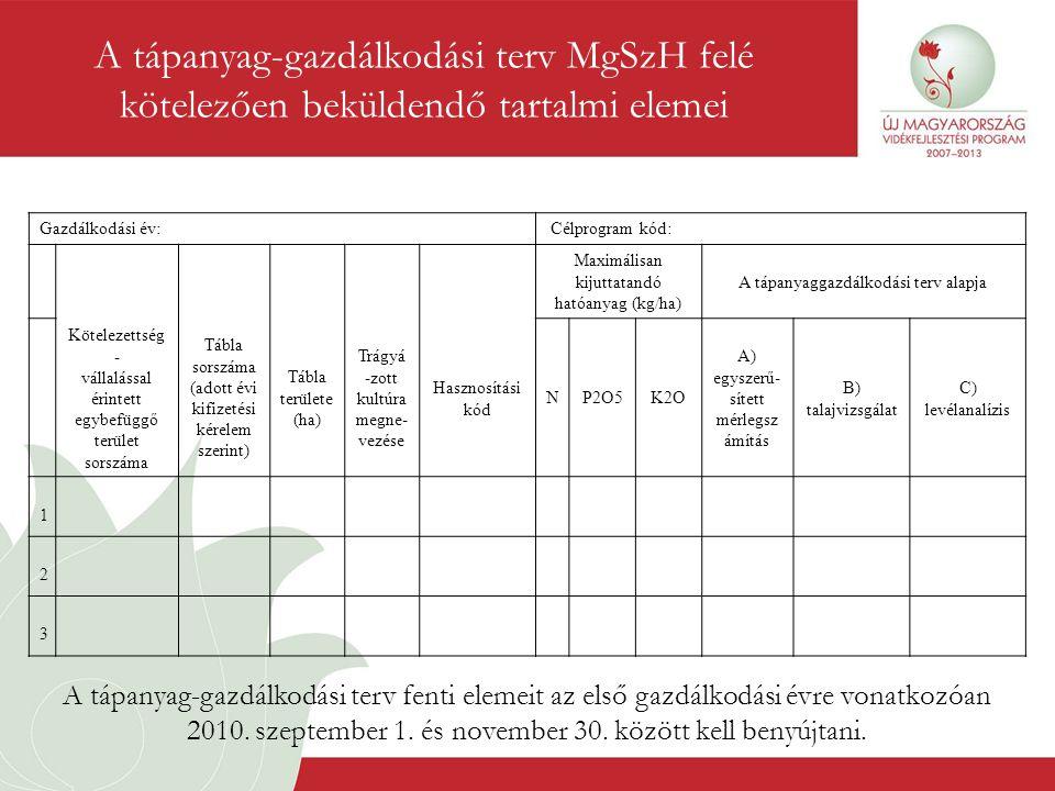 A tápanyag-gazdálkodási terv MgSzH felé kötelezően beküldendő tartalmi elemei