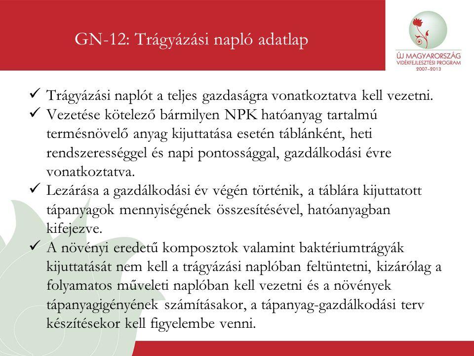 GN-12: Trágyázási napló adatlap