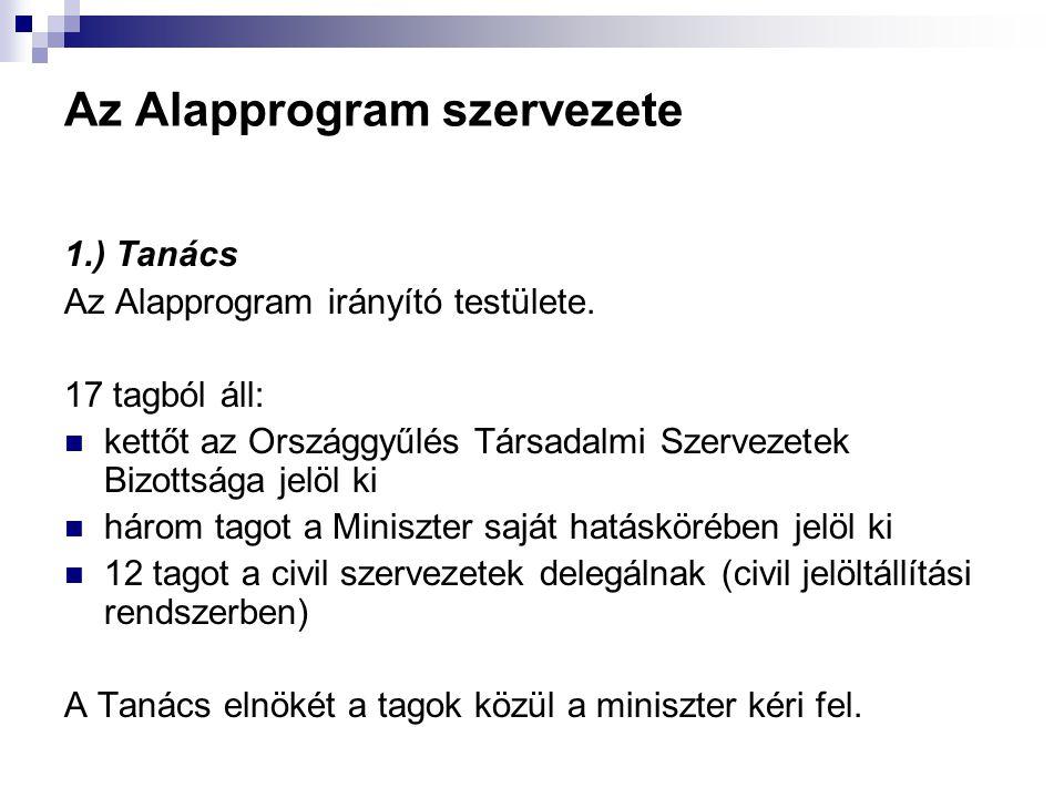 Az Alapprogram szervezete