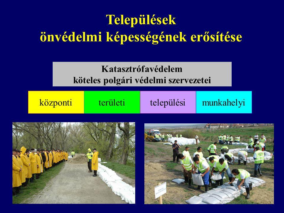önvédelmi képességének erősítése köteles polgári védelmi szervezetei