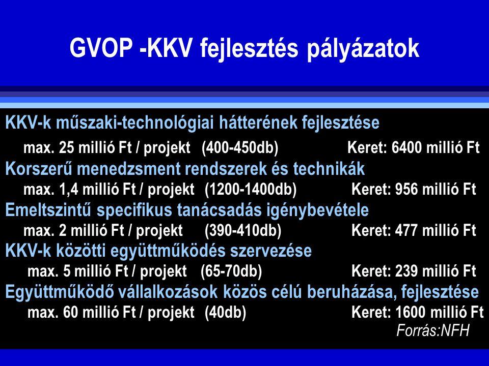 GVOP -KKV fejlesztés pályázatok