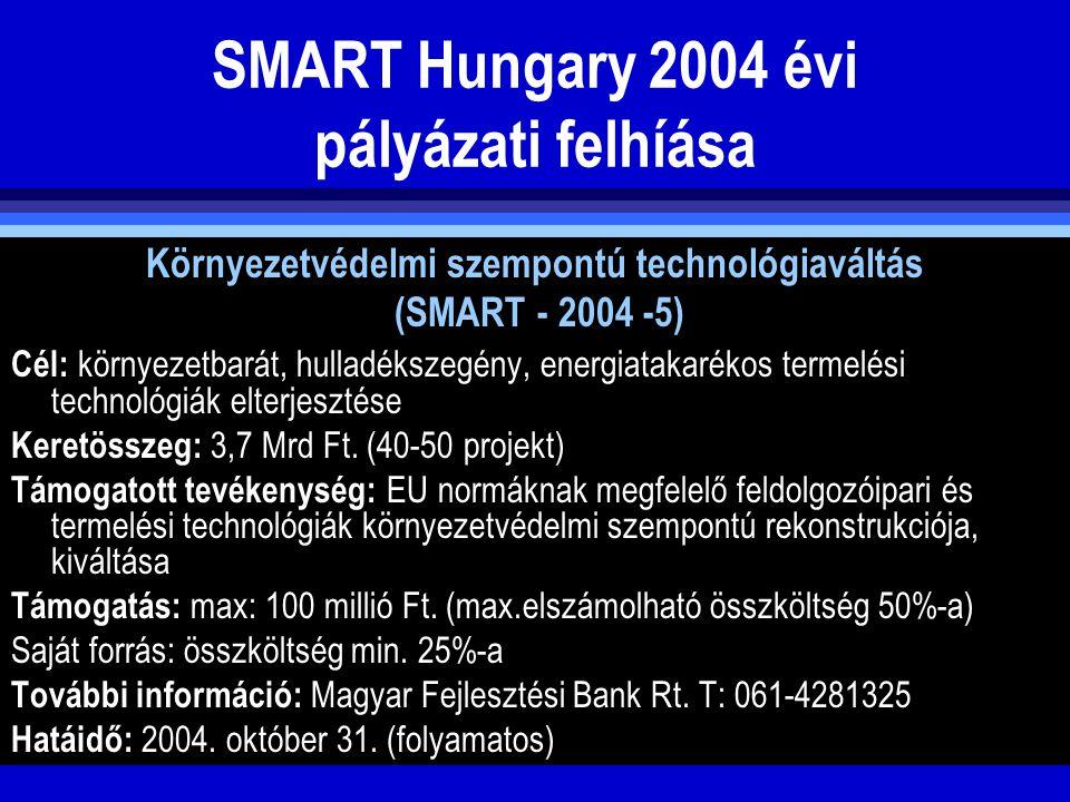 SMART Hungary 2004 évi pályázati felhíása