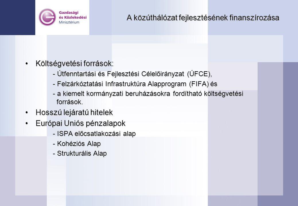 A közúthálózat fejlesztésének finanszírozása